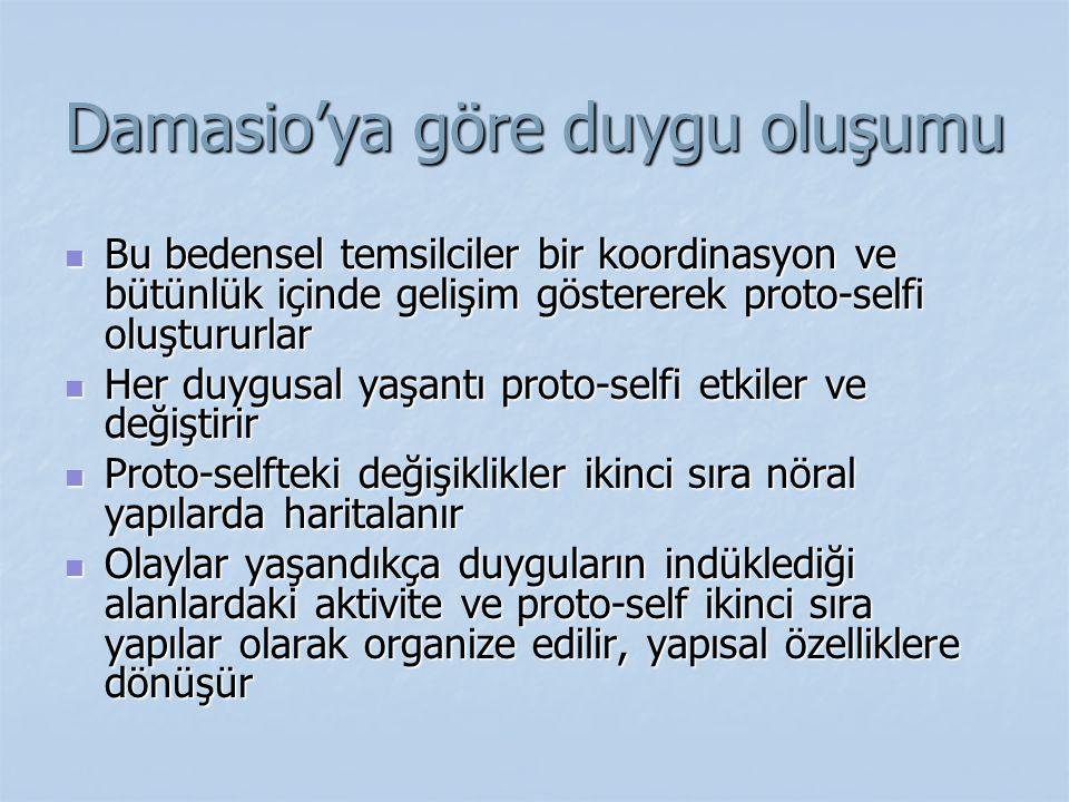 Damasio'ya göre duygu oluşumu Bu bedensel temsilciler bir koordinasyon ve bütünlük içinde gelişim göstererek proto-selfi oluştururlar Bu bedensel tems
