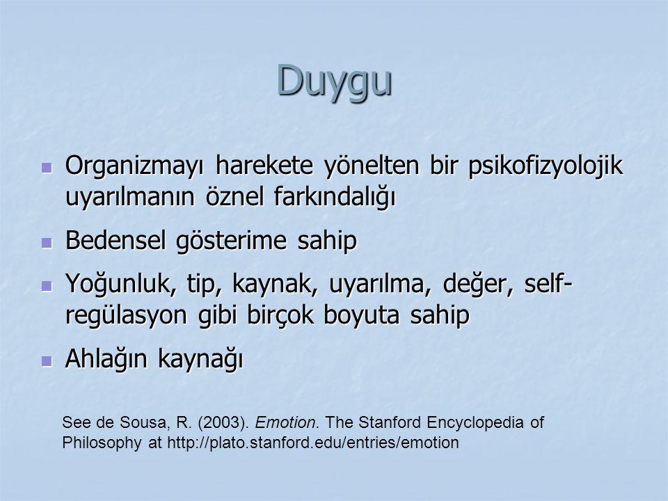 Duygu Organizmayı harekete yönelten bir psikofizyolojik uyarılmanın öznel farkındalığı Organizmayı harekete yönelten bir psikofizyolojik uyarılmanın ö