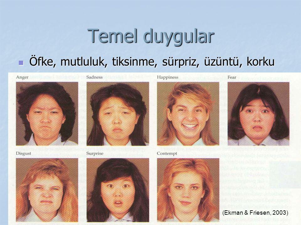 Temel duygular Öfke, mutluluk, tiksinme, sürpriz, üzüntü, korku Öfke, mutluluk, tiksinme, sürpriz, üzüntü, korku (Ekman & Friesen, 2003)