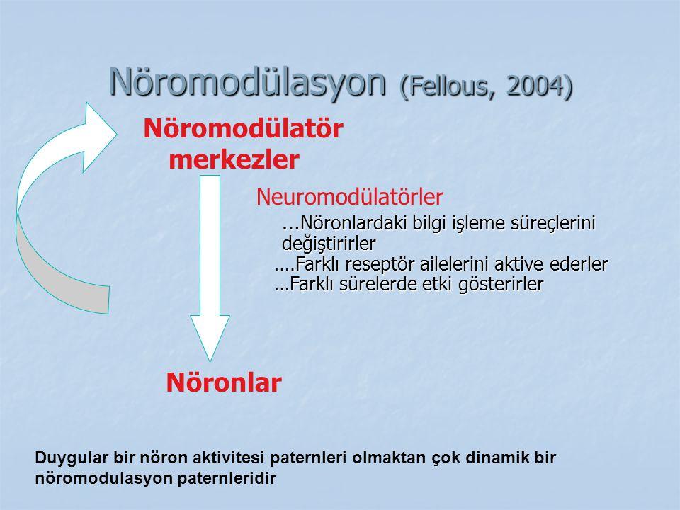 Nöromodülasyon (Fellous, 2004) Duygular bir nöron aktivitesi paternleri olmaktan çok dinamik bir nöromodulasyon paternleridir Neuromodülatörler … Nöro