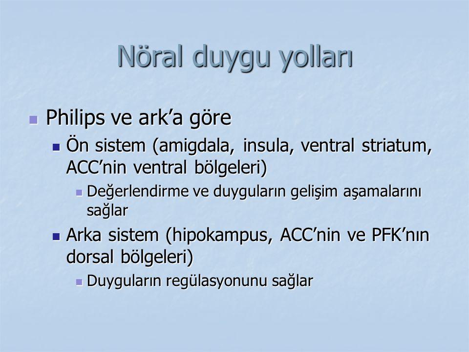 Nöral duygu yolları Philips ve ark'a göre Philips ve ark'a göre Ön sistem (amigdala, insula, ventral striatum, ACC'nin ventral bölgeleri) Ön sistem (a