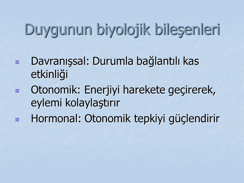 Duygunun biyolojik bileşenleri Davranışsal: Durumla bağlantılı kas etkinliği Davranışsal: Durumla bağlantılı kas etkinliği Otonomik: Enerjiyi harekete
