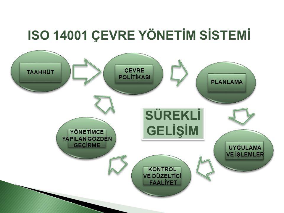 TAAHHÜT ÇEVRE POLİTİKASI PLANLAMA UYGULAMA VE İŞLEMLER KONTROL VE DÜZELTİCİ FAALİYET SÜREKLİ GELİŞİM SÜREKLİ GELİŞİM YÖNETİMCE YAPILAN GÖZDEN GEÇİRME ISO 14001 ÇEVRE YÖNETİM SİSTEMİ