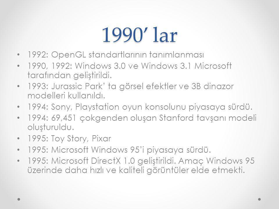 1990' lar 1992: OpenGL standartlarının tanımlanması 1990, 1992: Windows 3.0 ve Windows 3.1 Microsoft tarafından geliştirildi. 1993: Jurassic Park' ta
