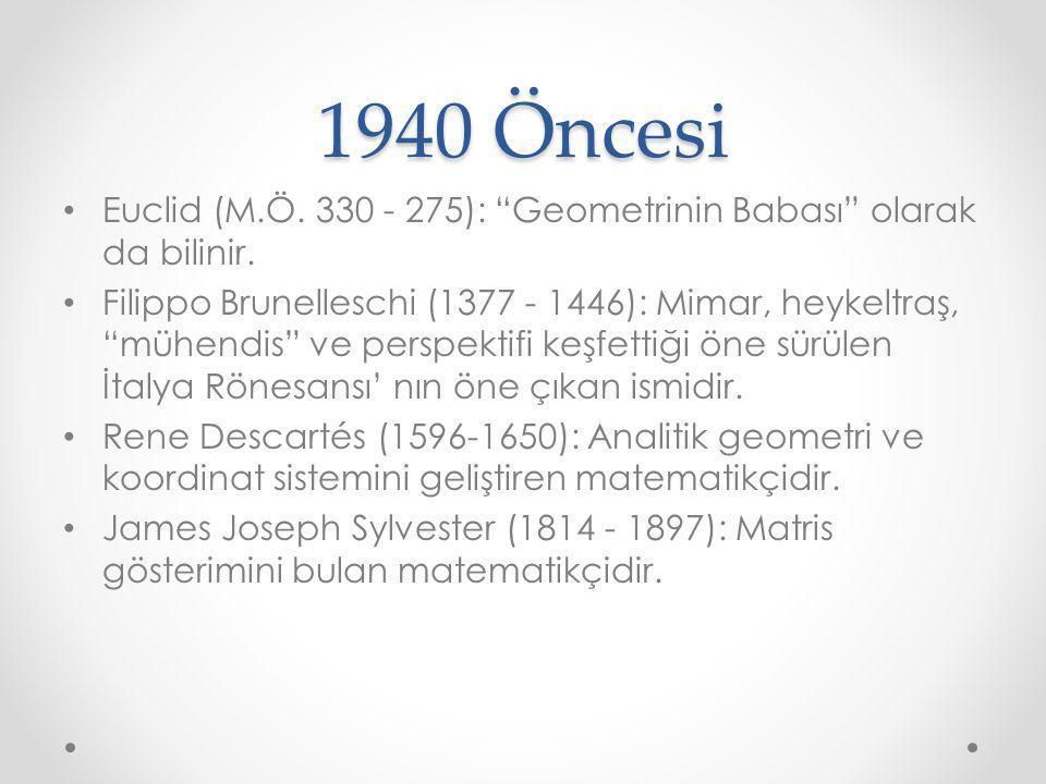 1940' lar Isaac Jacob Schoenberg (1903 -1990): Spline fonksiyonu tanımını ilk kullanan matematikçidir.