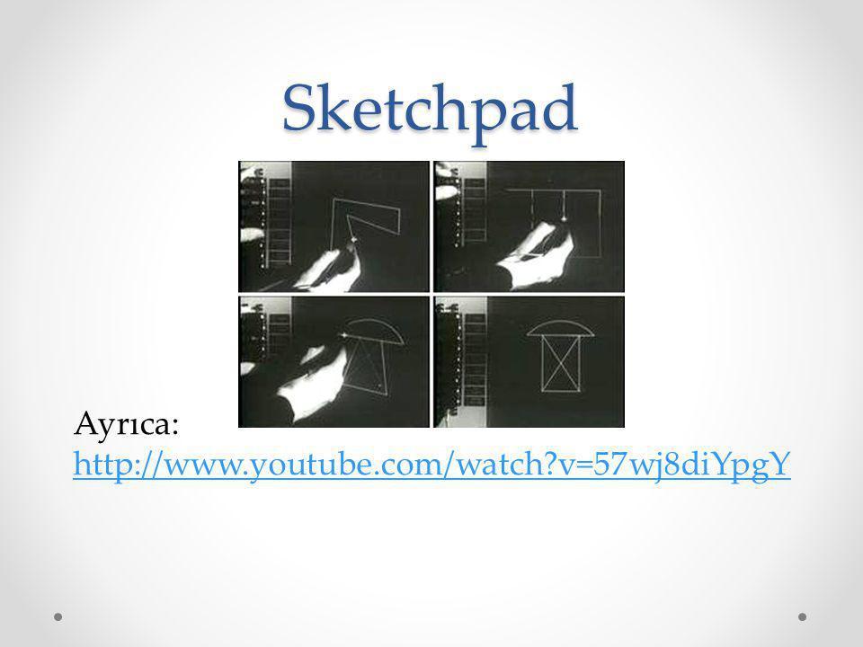Sketchpad Ayrıca: http://www.youtube.com/watch?v=57wj8diYpgY