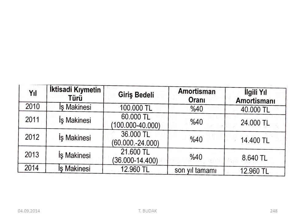 04.09.2014248T. BUDAK