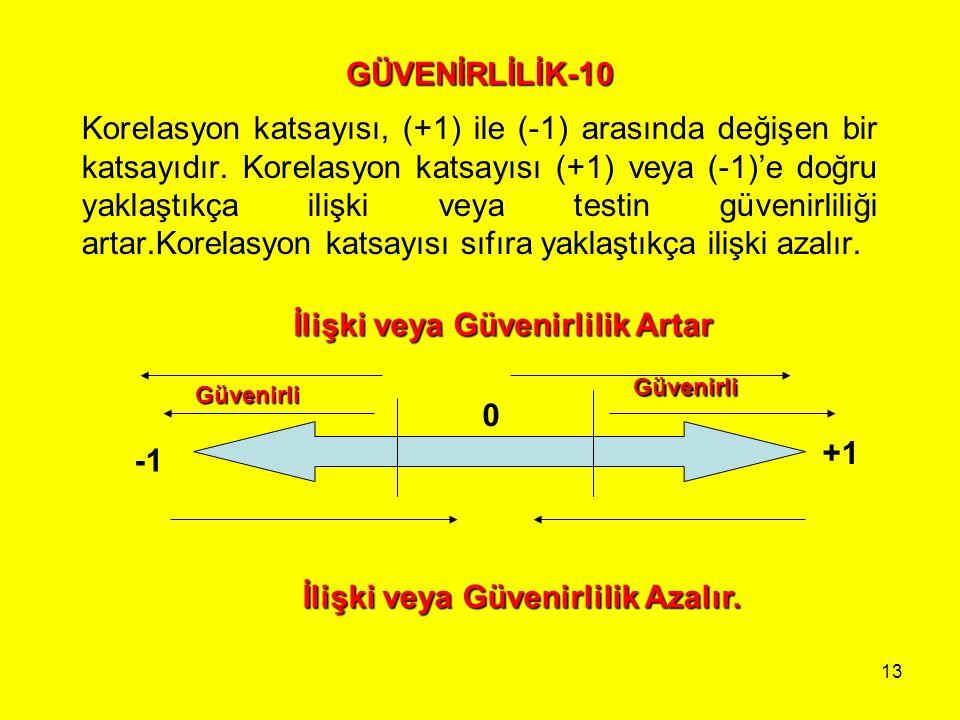 13 GÜVENİRLİLİK-10 Korelasyon katsayısı, (+1) ile (-1) arasında değişen bir katsayıdır. Korelasyon katsayısı (+1) veya (-1)'e doğru yaklaştıkça ilişki