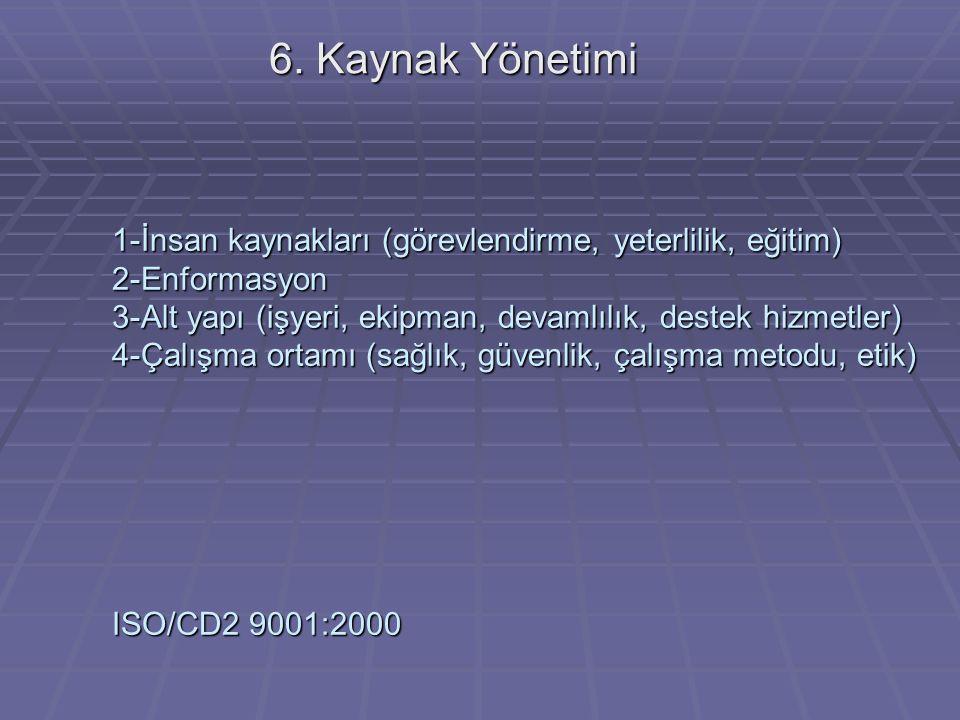 6. Kaynak Yönetimi 1-İnsan kaynakları (görevlendirme, yeterlilik, eğitim) 2-Enformasyon 3-Alt yapı (işyeri, ekipman, devamlılık, destek hizmetler) 4-Ç