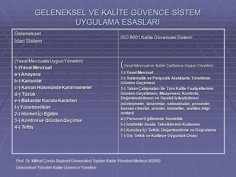 GELENEKSEL VE KALİTE GÜVENCE SİSTEM UYGULAMA ESASLARI Geleneksel İdari Sistem ISO 9001 Kalite Güvencesi Sistemi (Yasal Mevzuata Uygun Yönetim) 1-)Yasa