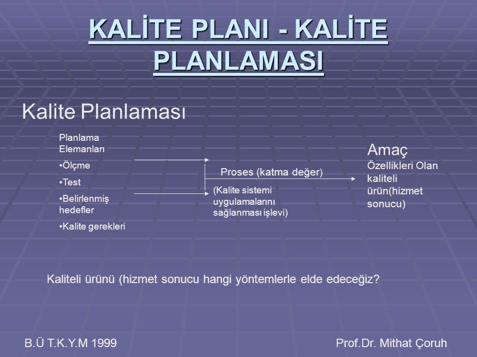 KALİTE PLANI - KALİTE PLANLAMASI Planlama Elemanları Ölçme Test Belirlenmiş hedefler Kalite gerekleri (Kalite sistemi uygulamalarını sağlanması işlevi