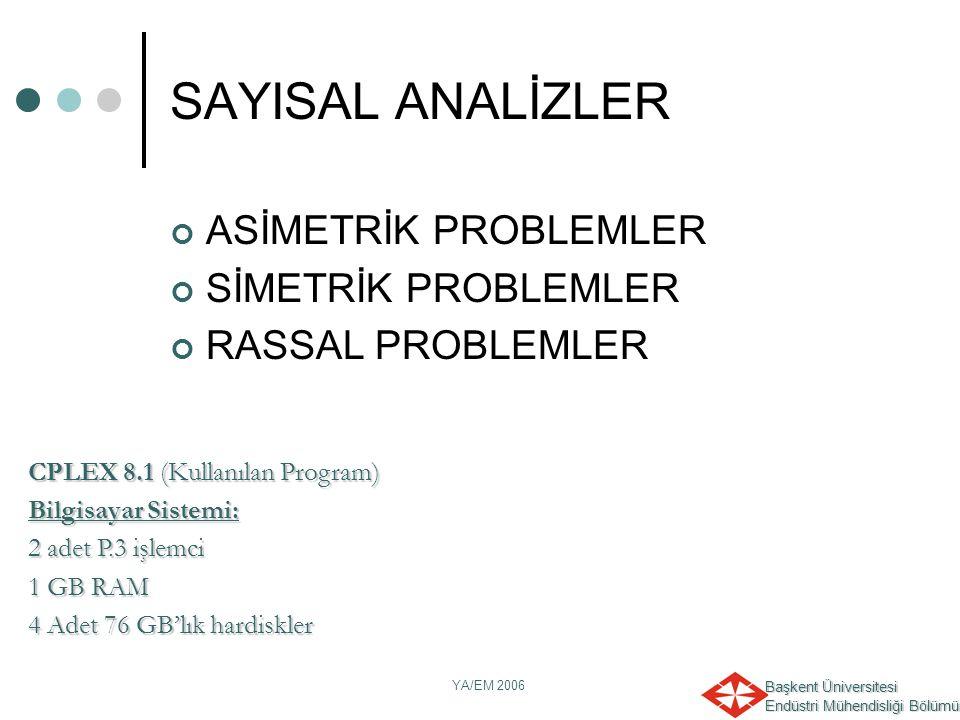 Başkent Üniversitesi Endüstri Mühendisliği Bölümü YA/EM 2006 SAYISAL ANALİZLER ASİMETRİK PROBLEMLER SİMETRİK PROBLEMLER RASSAL PROBLEMLER CPLEX 8.1 (K