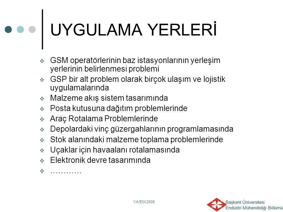 Başkent Üniversitesi Endüstri Mühendisliği Bölümü YA/EM 2006  GSM operatörlerinin baz istasyonlarının yerleşim yerlerinin belirlenmesi problemi  GSP