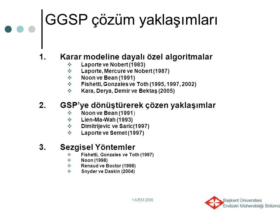 Başkent Üniversitesi Endüstri Mühendisliği Bölümü YA/EM 2006 GGSP çözüm yaklaşımları 1. Karar modeline dayalı özel algoritmalar  Laporte ve Nobert (1