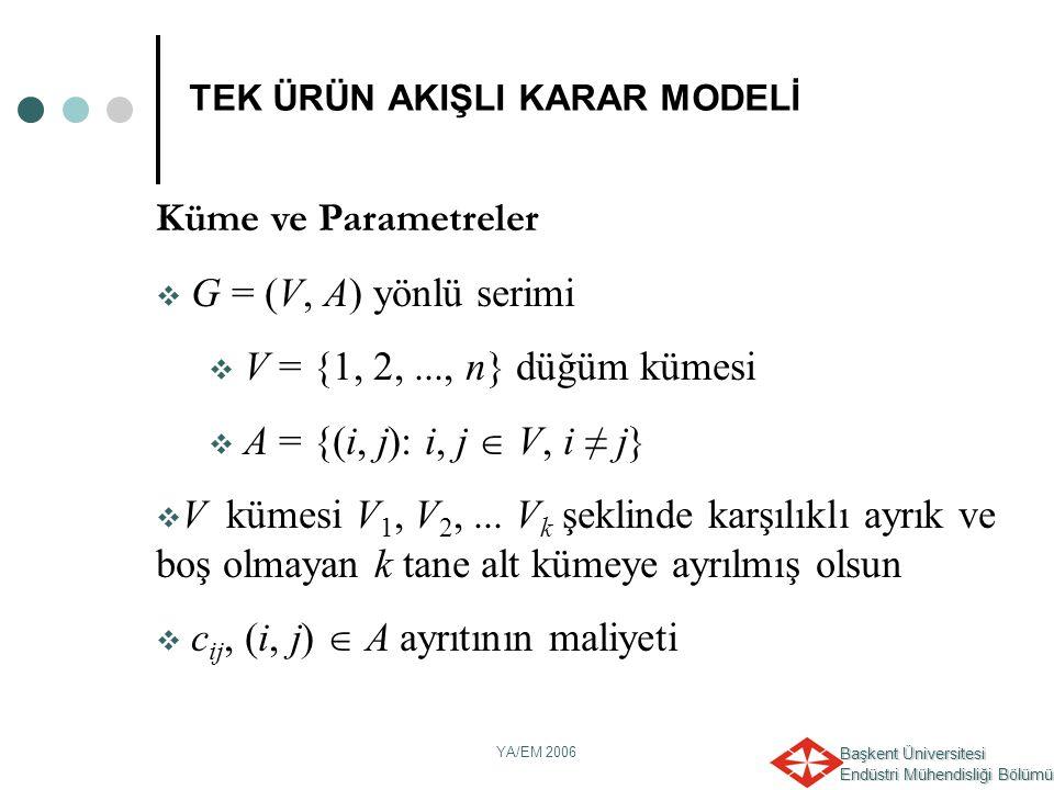Başkent Üniversitesi Endüstri Mühendisliği Bölümü YA/EM 2006 TEK ÜRÜN AKIŞLI KARAR MODELİ Küme ve Parametreler  G = (V, A) yönlü serimi  V = {1, 2,.