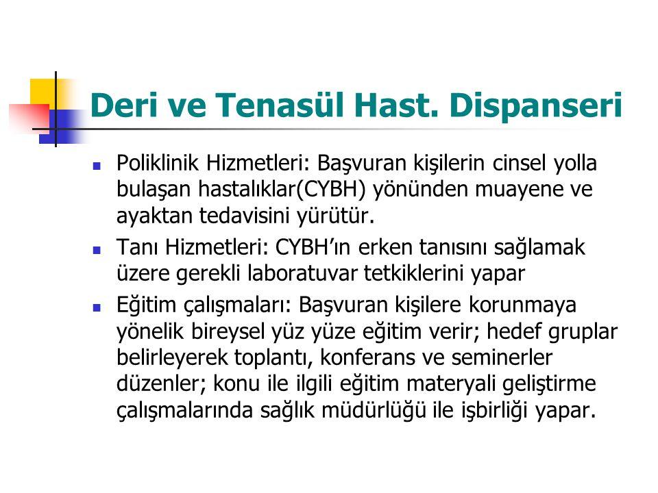 Deri ve Tenasül Hast. Dispanseri Poliklinik Hizmetleri: Başvuran kişilerin cinsel yolla bulaşan hastalıklar(CYBH) yönünden muayene ve ayaktan tedavisi