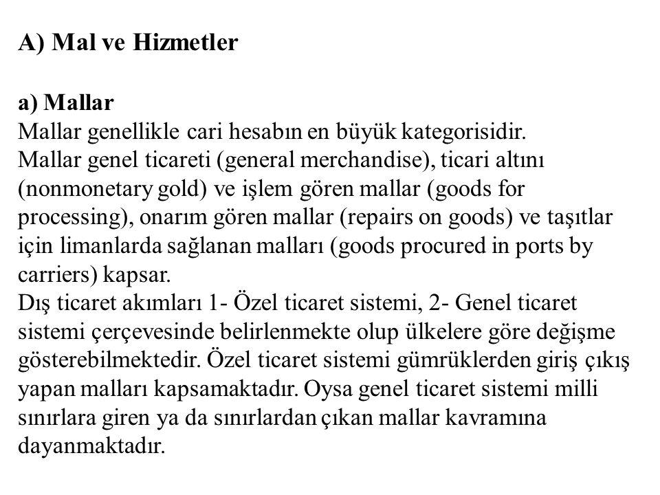 A) Mal ve Hizmetler a) Mallar Mallar genellikle cari hesabın en büyük kategorisidir. Mallar genel ticareti (general merchandise), ticari altını (nonmo