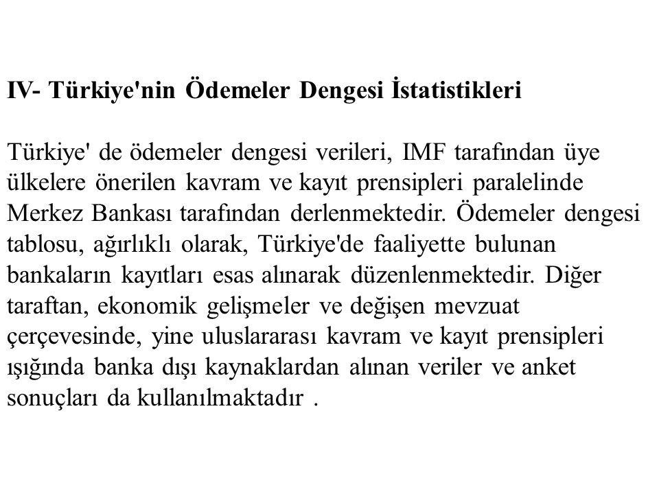 IV- Türkiye'nin Ödemeler Dengesi İstatistikleri Türkiye' de ödemeler dengesi verileri, IMF tarafından üye ülkelere önerilen kavram ve kayıt prensipler