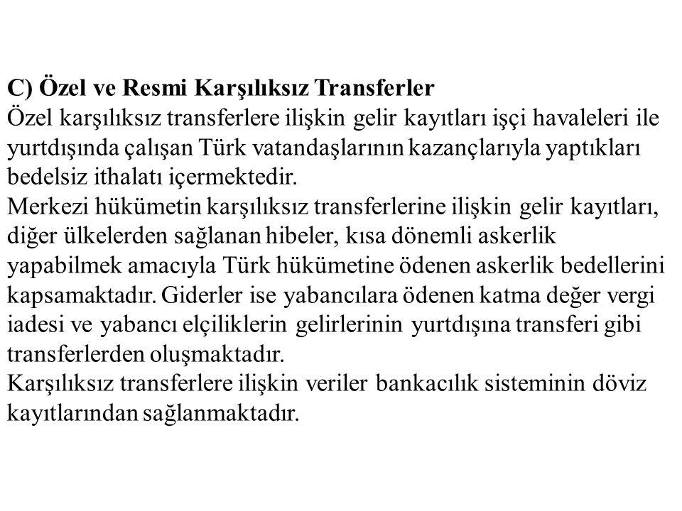 C) Özel ve Resmi Karşılıksız Transferler Özel karşılıksız transferlere ilişkin gelir kayıtları işçi havaleleri ile yurtdışında çalışan Türk vatandaşla