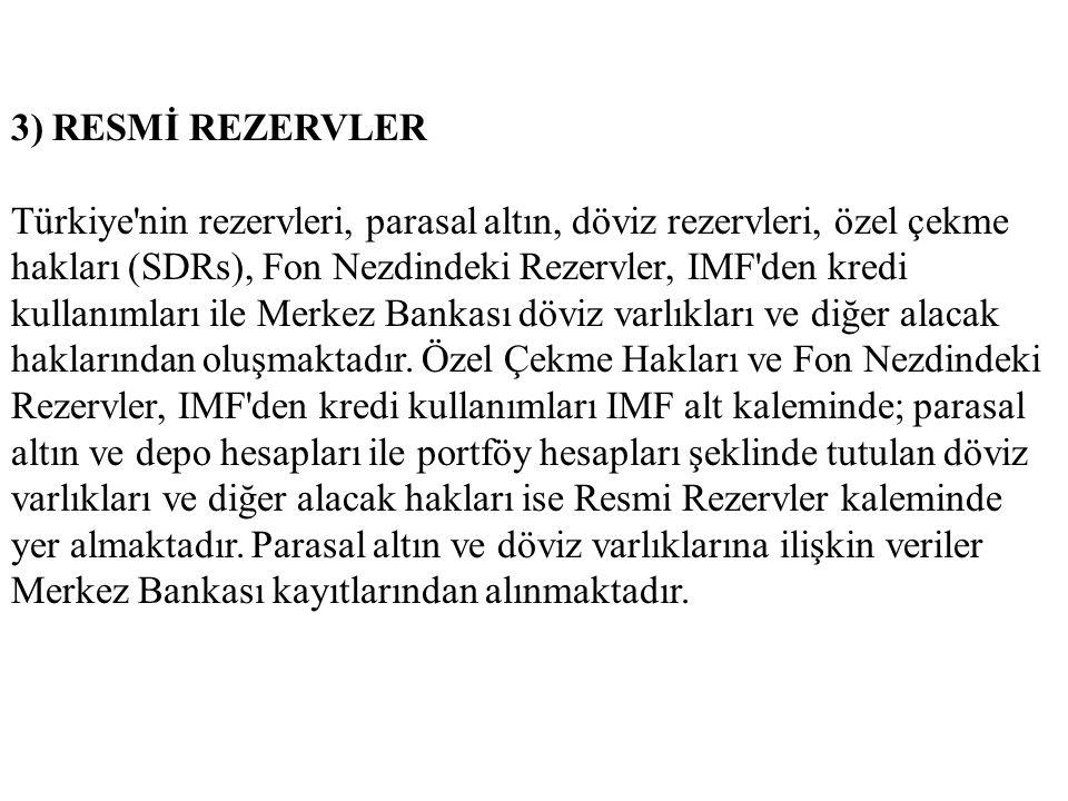 3) RESMİ REZERVLER Türkiye'nin rezervleri, parasal altın, döviz rezervleri, özel çekme hakları (SDRs), Fon Nezdindeki Rezervler, IMF'den kredi kullanı