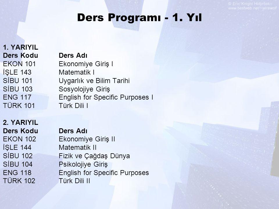 Ders Programı - 1. Yıl 1. YARIYIL Ders KoduDers Adı EKON 101Ekonomiye Giriş I İŞLE 143Matematik I SİBU 101Uygarlık ve Bilim Tarihi SİBU 103Sosyolojiye