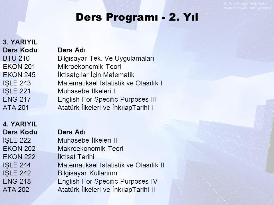 Ders Programı - 2. Yıl 3. YARIYIL Ders KoduDers Adı BTU 210Bilgisayar Tek. Ve Uygulamaları EKON 201Mikroekonomik Teori EKON 245İktisatçılar İçin Matem