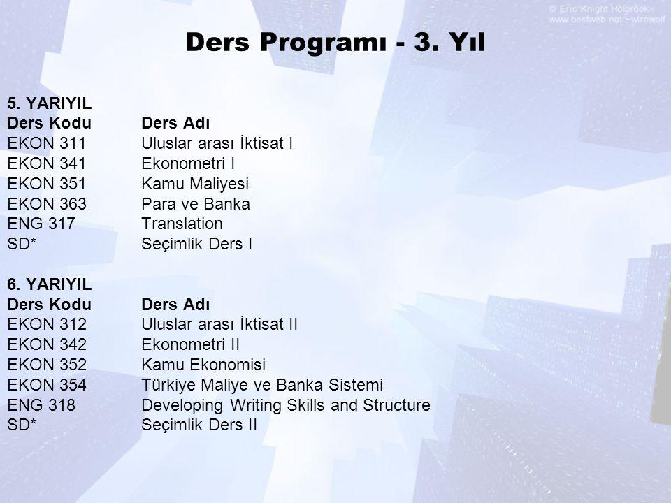 Ders Programı - 3. Yıl 5. YARIYIL Ders KoduDers Adı EKON 311Uluslar arası İktisat I EKON 341Ekonometri I EKON 351Kamu Maliyesi EKON 363Para ve Banka E