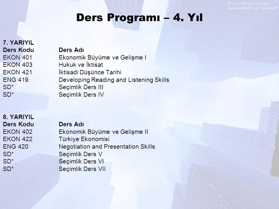 Ders Programı – 4. Yıl 7. YARIYIL Ders KoduDers Adı EKON 401Ekonomik Büyüme ve Gelişme I EKON 403Hukuk ve İktisat EKON 421İktisadi Düşünce Tarihi ENG