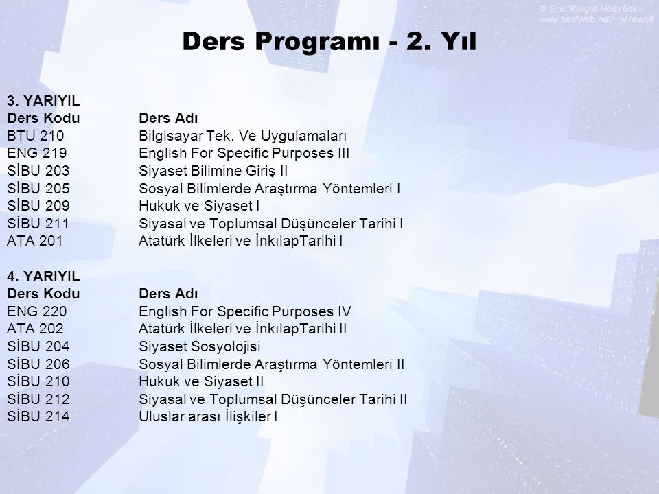 Ders Programı - 2. Yıl 3. YARIYIL Ders KoduDers Adı BTU 210Bilgisayar Tek. Ve Uygulamaları ENG 219English For Specific Purposes III SİBU 203Siyaset Bi