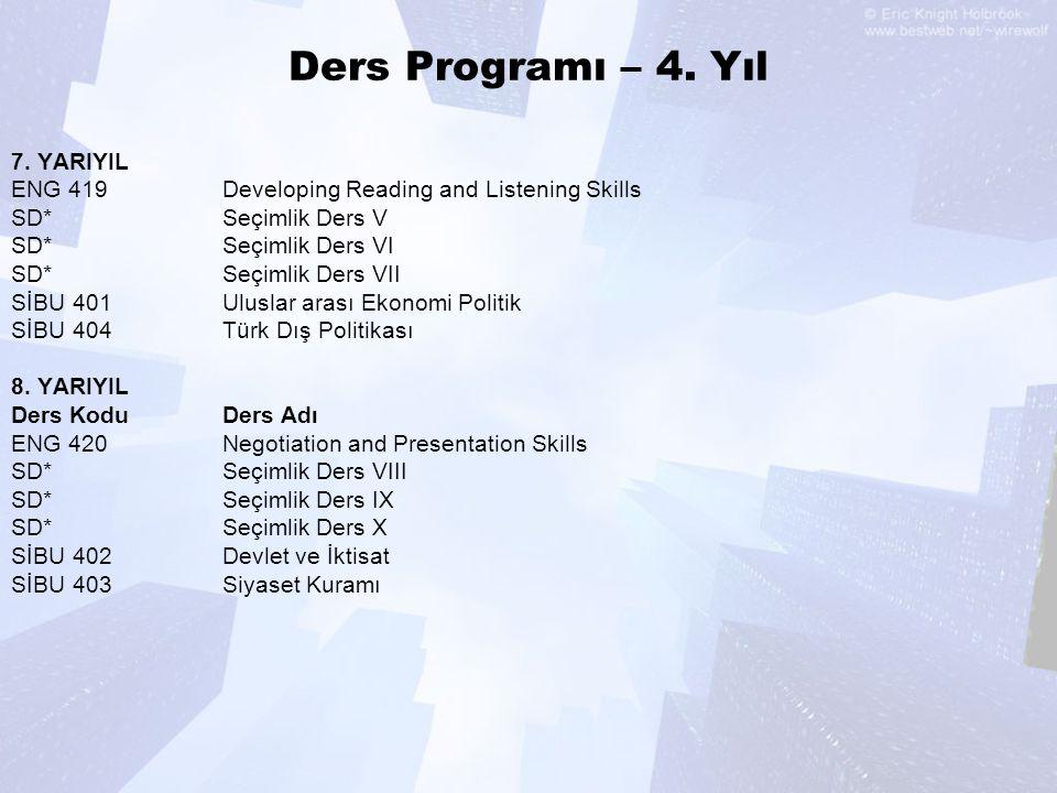 Ders Programı – 4. Yıl 7. YARIYIL ENG 419Developing Reading and Listening Skills SD*Seçimlik Ders V SD* Seçimlik Ders VI SD* Seçimlik Ders VII SİBU 40