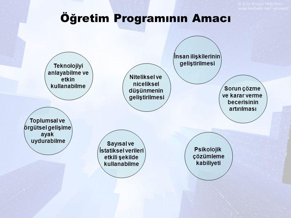 Öğretim Programının Amacı İnsan ilişkilerinin geliştirilmesi Psikolojik çözümleme kabiliyeti Toplumsal ve örgütsel gelişime ayak uydurabilme Nitelikse