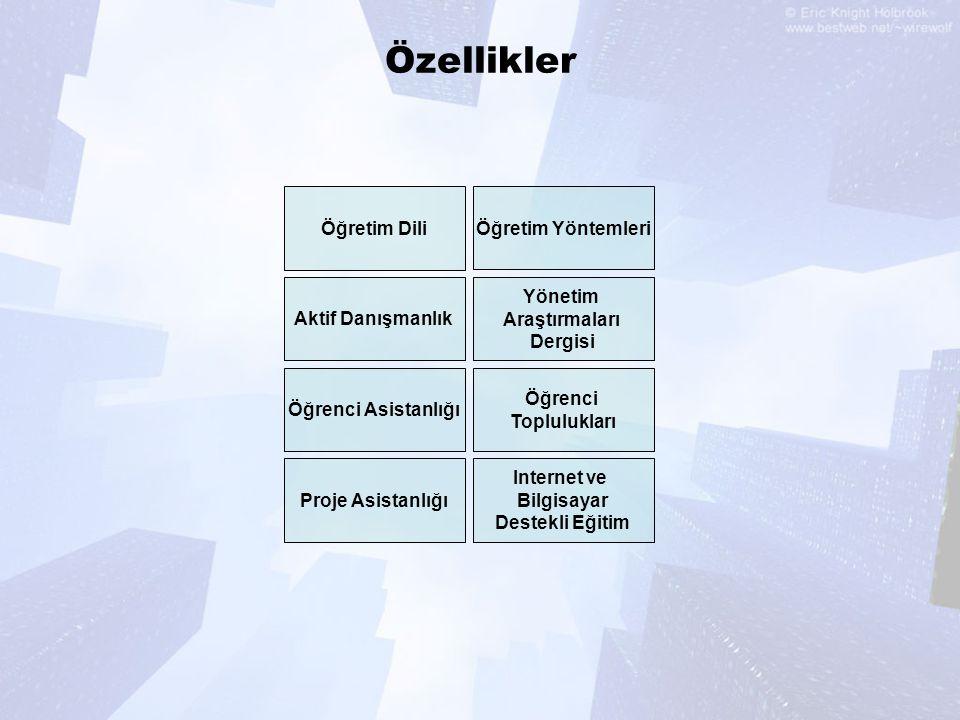 Akademik ve İdari Personel 41 öğretim elemanı 8 araştırma görevlisi 6 idari personel