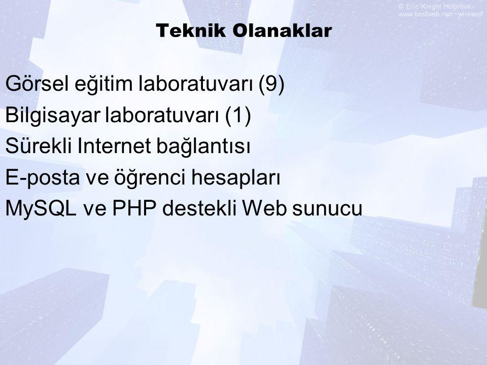 Teknik Olanaklar Görsel eğitim laboratuvarı (9) Bilgisayar laboratuvarı (1) Sürekli Internet bağlantısı E-posta ve öğrenci hesapları MySQL ve PHP destekli Web sunucu