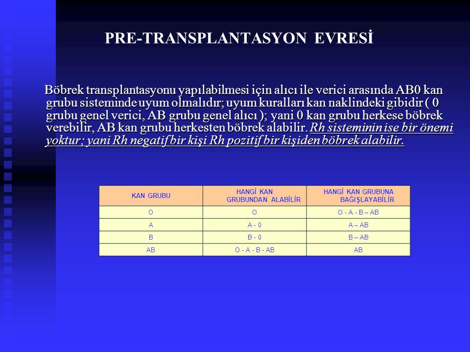 PRE-TRANSPLANTASYON EVRESİ Böbrek transplantasyonu yapılabilmesi için alıcı ile verici arasında AB0 kan grubu sisteminde uyum olmalıdır; uyum kuralları kan naklindeki gibidir ( 0 grubu genel verici, AB grubu genel alıcı ); yani 0 kan grubu herkese böbrek verebilir, AB kan grubu herkesten böbrek alabilir.