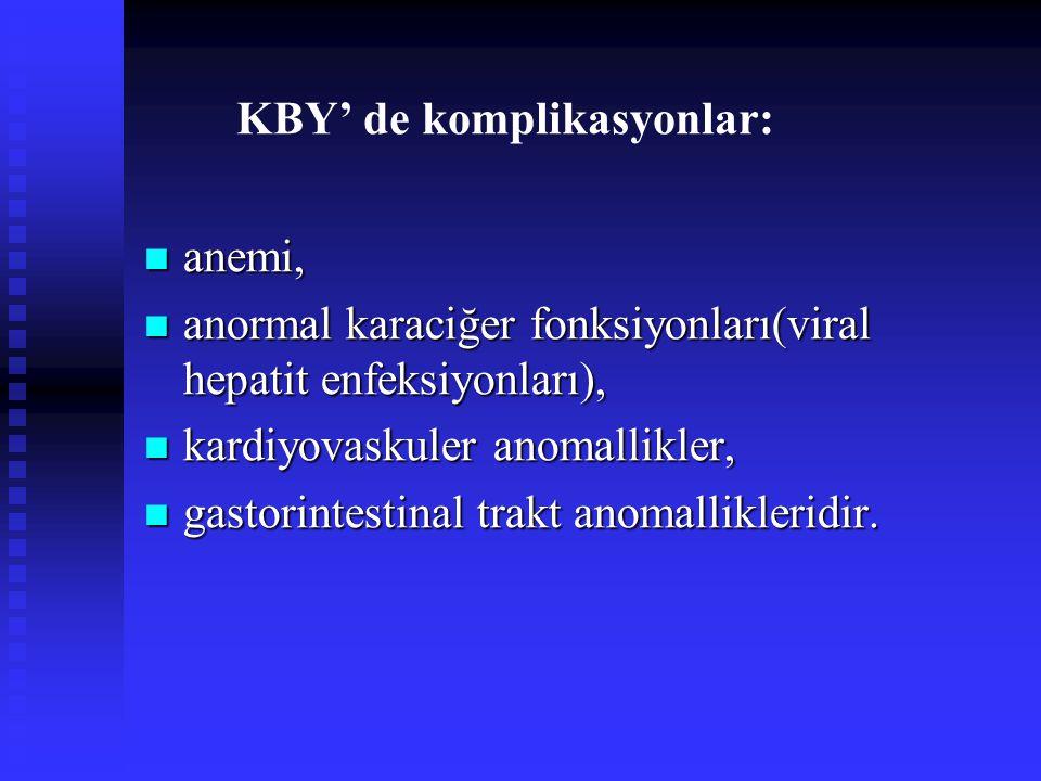 KBY' de komplikasyonlar: anemi, anemi, anormal karaciğer fonksiyonları(viral hepatit enfeksiyonları), anormal karaciğer fonksiyonları(viral hepatit enfeksiyonları), kardiyovaskuler anomallikler, kardiyovaskuler anomallikler, gastorintestinal trakt anomallikleridir.