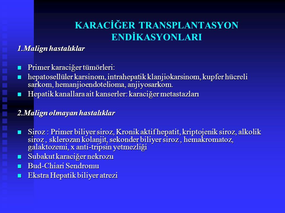 KARACİĞER TRANSPLANTASYON ENDİKASYONLARI 1.Malign hastalıklar Primer karaciğer tümörleri: Primer karaciğer tümörleri: hepatosellüler karsinom, intrahepatik klanjiokarsinom, kupfer hücreli sarkom, hemanjioendotelioma, anjiyosarkom.
