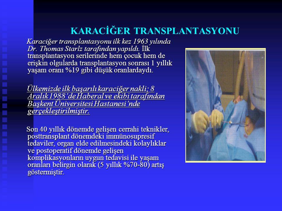 KARACİĞER TRANSPLANTASYONU Karaciğer transplantasyonu ilk kez 1963 yılında Dr.