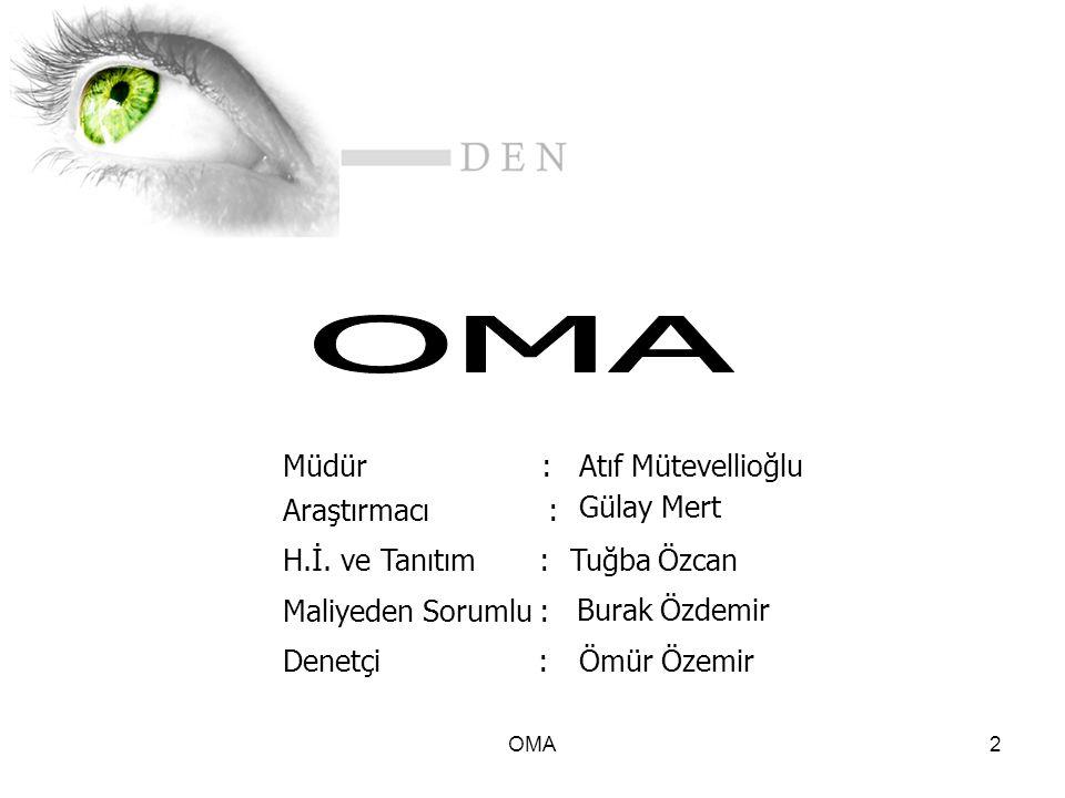 OMA2 Araştırmacı : Gülay Mert Müdür : Atıf Mütevellioğlu H.İ. ve Tanıtım : Tuğba Özcan Maliyeden Sorumlu : Burak Özdemir Ömür ÖzemirDenetçi :