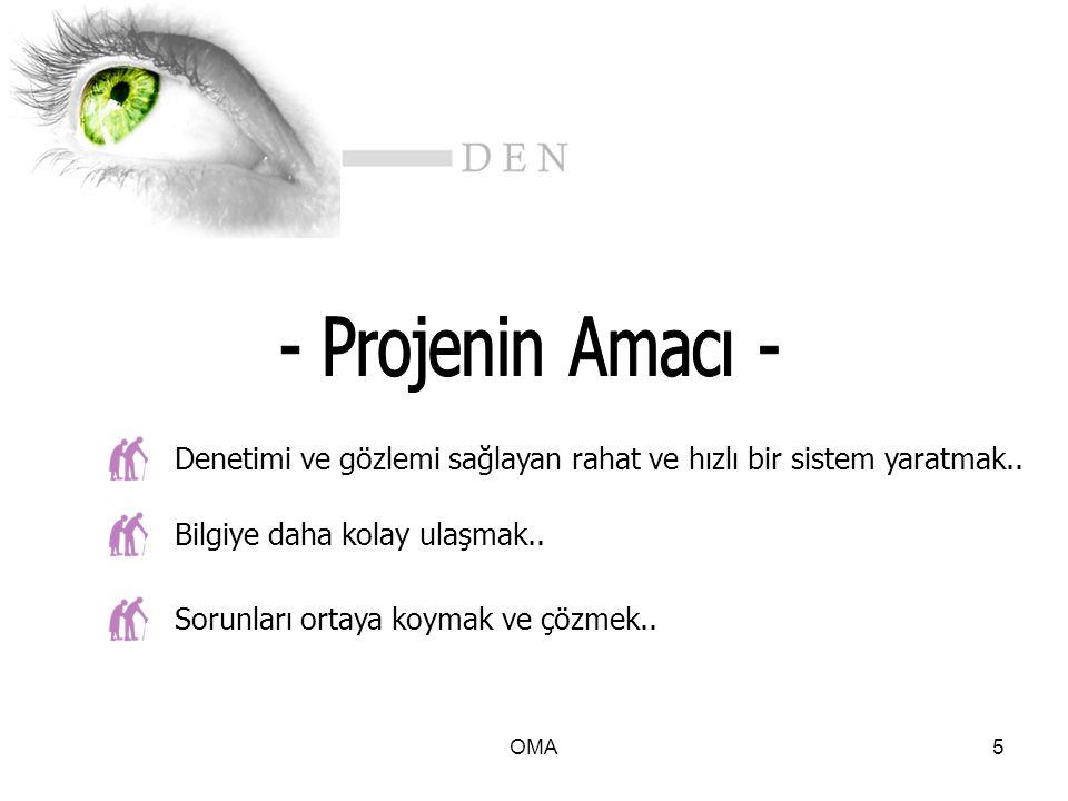 OMA6 Türkiye için Ankara bölgesinde yaşayan, 60 yaş ve üstü, emekli maaşı 800 milyon üzerinde olan kişilere yardımcı olmak..
