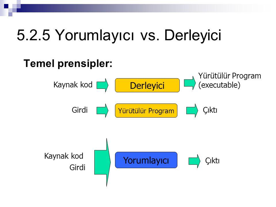 5.2.5 Yorumlayıcı vs. Derleyici Temel prensipler: Derleyici Yürütülür Program Kaynak kod Yürütülür Program (executable) GirdiÇıktı Yorumlayıcı Kaynak