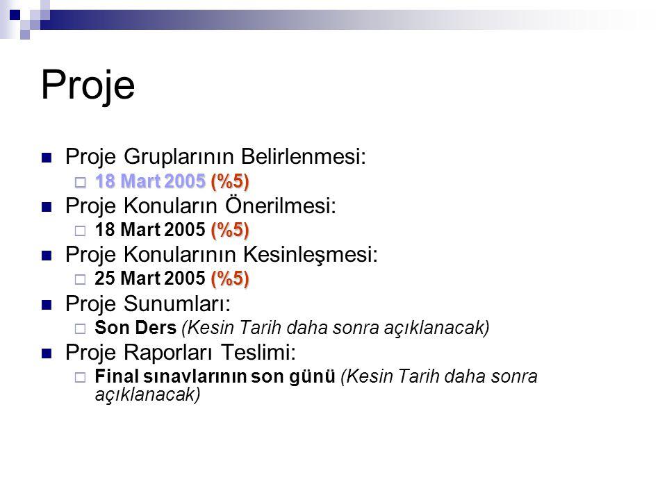 Proje Proje Gruplarının Belirlenmesi:  18 Mart 2005(%5)  18 Mart 2005 (%5) Proje Konuların Önerilmesi: (%5)  18 Mart 2005 (%5) Proje Konularının Kesinleşmesi: (%5)  25 Mart 2005 (%5) Proje Sunumları:  Son Ders (Kesin Tarih daha sonra açıklanacak) Proje Raporları Teslimi:  Final sınavlarının son günü (Kesin Tarih daha sonra açıklanacak)