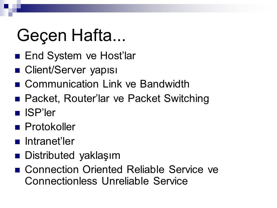 Geçen Hafta... End System ve Host'lar Client/Server yapısı Communication Link ve Bandwidth Packet, Router'lar ve Packet Switching ISP'ler Protokoller