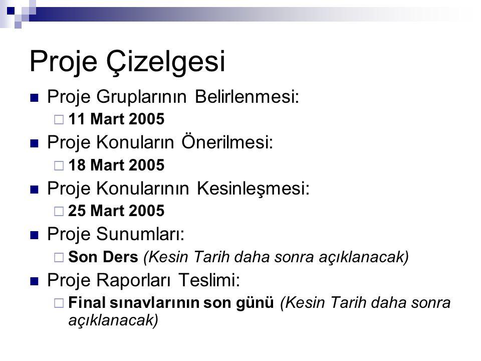 Proje Çizelgesi Proje Gruplarının Belirlenmesi:  11 Mart 2005 Proje Konuların Önerilmesi:  18 Mart 2005 Proje Konularının Kesinleşmesi:  25 Mart 20