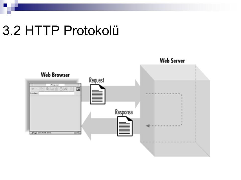 İstek/Request: GET /index.html HTTP/1.1 Host: localhost Accept: image/gif, image/x-xbitmap, image/jpeg, image/pjpeg, image/xbm, */* Accept Language: en Connection: Keep-Alive User-Agent: Mozilla/4.0 (compatible; MSIE 4.5; Mac_PowerPC) Yanıt/Response: HTTP/1.1 200 OK Date: Sat, 18 Mar 2000 20:35:35 GMT Server: Apache/1.3.9 (Unix) Last-Modified: Wed, 20 May 1998 14:59:42 GMT ETag: 74916-656-3562efde Content-Length: 141 Content-Type: text/html Sample Document Sample Document This is a sample HTML document!
