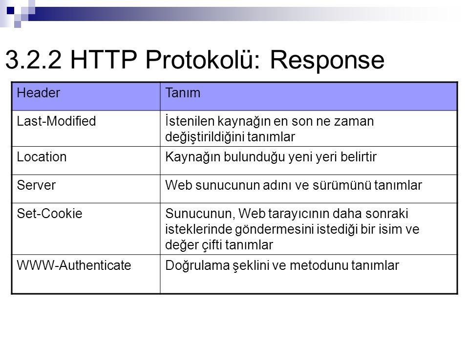 3.2.2 HTTP Protokolü: Response HeaderTanım Last-Modifiedİstenilen kaynağın en son ne zaman değiştirildiğini tanımlar LocationKaynağın bulunduğu yeni y