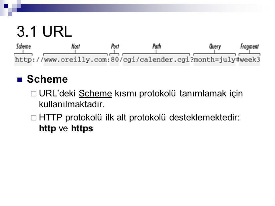 3.1 URL Scheme  URL'deki Scheme kısmı protokolü tanımlamak için kullanılmaktadır.  HTTP protokolü ilk alt protokolü desteklemektedir: http ve https