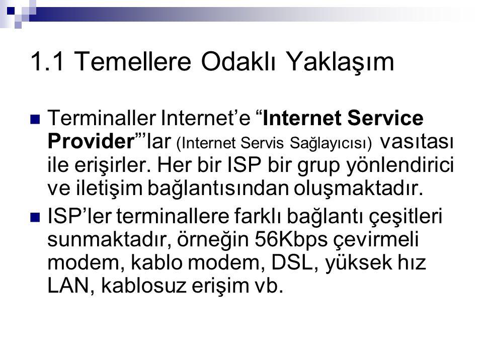 """1.1 Temellere Odaklı Yaklaşım Terminaller Internet'e """"Internet Service Provider""""'lar (Internet Servis Sağlayıcısı) vasıtası ile erişirler. Her bir ISP"""