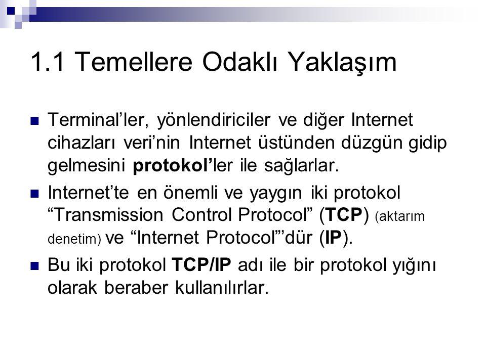 1.1 Temellere Odaklı Yaklaşım Terminal'ler, yönlendiriciler ve diğer Internet cihazları veri'nin Internet üstünden düzgün gidip gelmesini protokol'ler ile sağlarlar.