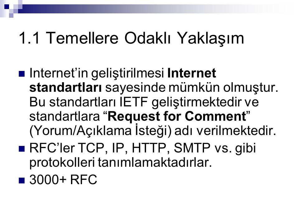 1.1 Temellere Odaklı Yaklaşım Internet'in geliştirilmesi Internet standartları sayesinde mümkün olmuştur. Bu standartları IETF geliştirmektedir ve sta
