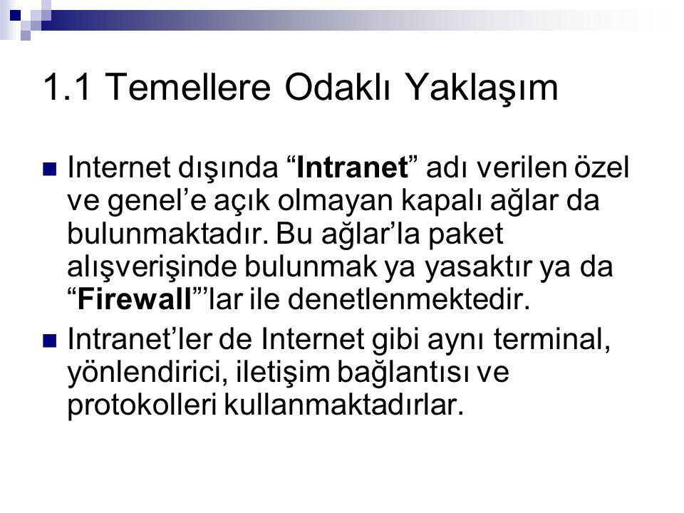 """1.1 Temellere Odaklı Yaklaşım Internet dışında """"Intranet"""" adı verilen özel ve genel'e açık olmayan kapalı ağlar da bulunmaktadır. Bu ağlar'la paket al"""